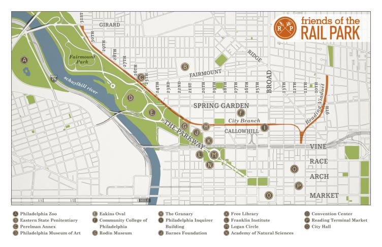 The Rail Park Transformation Project